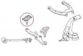 Front Lower Inner Ball Joint   Nissan Skyline R32 GTR